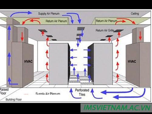 d0a5eec04bc16 Sự cần thiết hệ thông gió cho các tòa nhà cao tầng